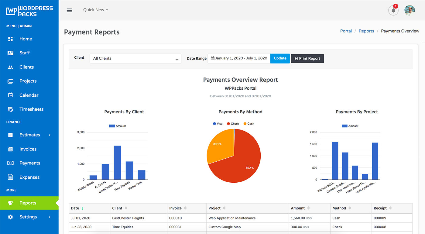 WordPress Portal Payments Report